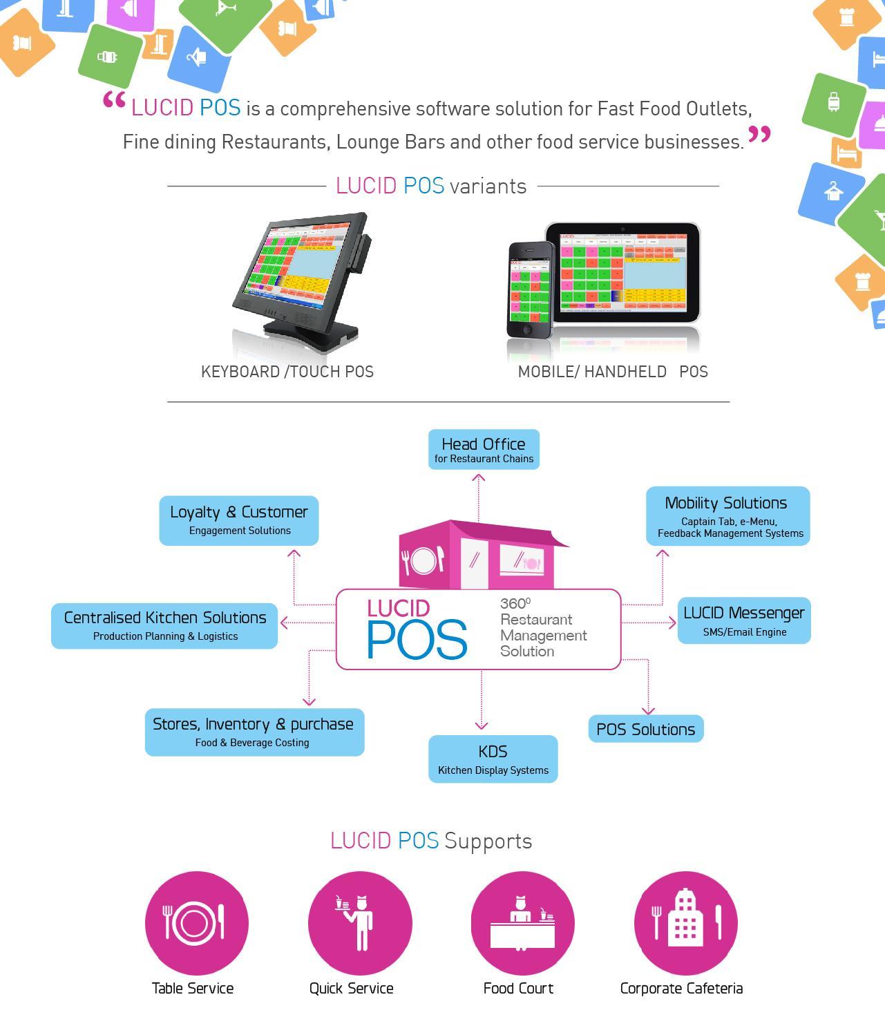 Restaurant Software infographic